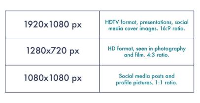Optimización de imágenes para SEO: todo lo que necesita saber