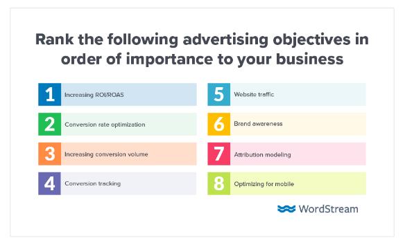SEO: 5 factores que afectan el ritmo de tu inversión publicitaria