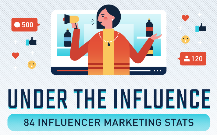 Redes sociales: Actualice su campaña de marketing de influencia