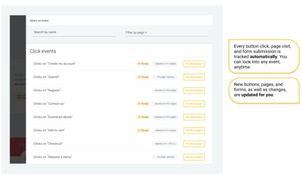 eCommerce: Comprender la ruta de compra e involucrarles