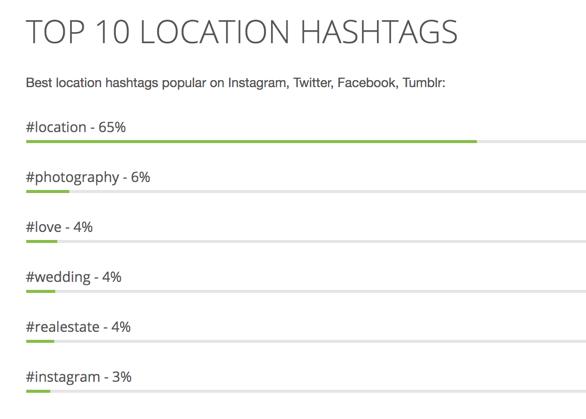 Instagram: 9 formas de mejorar tu Contenido y participación