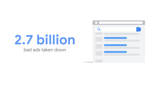Google: Detener malos anuncios para proteger a los usuarios