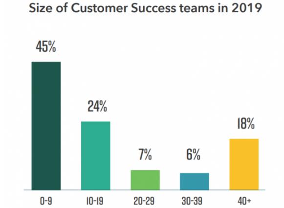 PYME: Los equipos de cliente son pequeños y tienen problemas