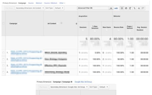 Google: Funciones clave de Analytics para analizar datos