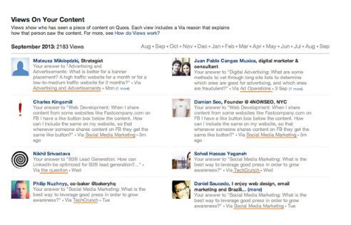 SEM: Utilizar Quora para la estrategia de Marketing. 8 consejos