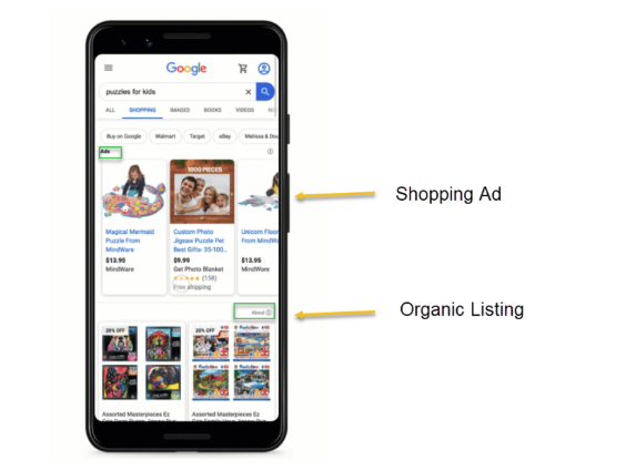 AdWords: Google Shopping ahora listas gratuitas de productos
