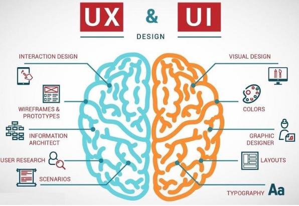 eCommerce: Usa Design Thinking para tu próximo problema