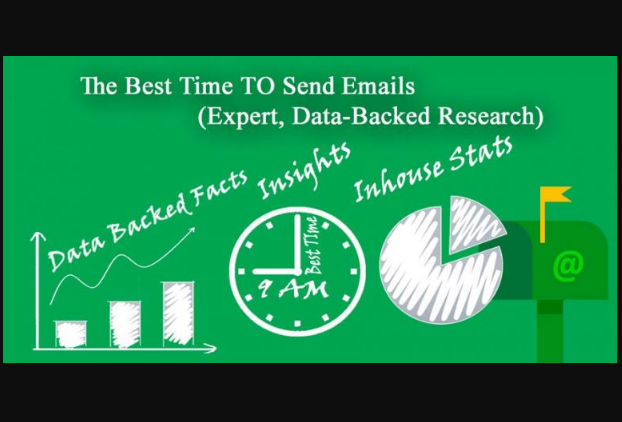eMail Marketing: El mejor momento para enviar correos