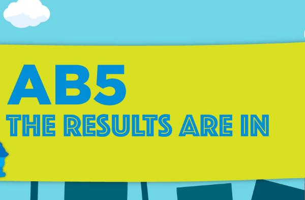PYME: El 88% de creativos frelancers se oponen al AB5