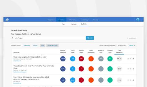 SEO: Cómo hacer una Auditoría de backlink en 5 pasos