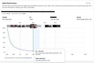 facebook-ad-vido-performance.png