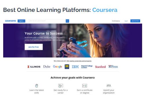 eCommerce: Las mejores plataformas de aprendizaje online 2020