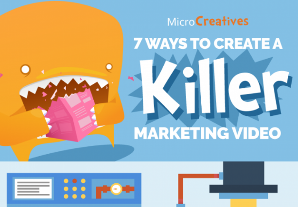 Contenido: 7 maneras de crear videos de Marketing brutales