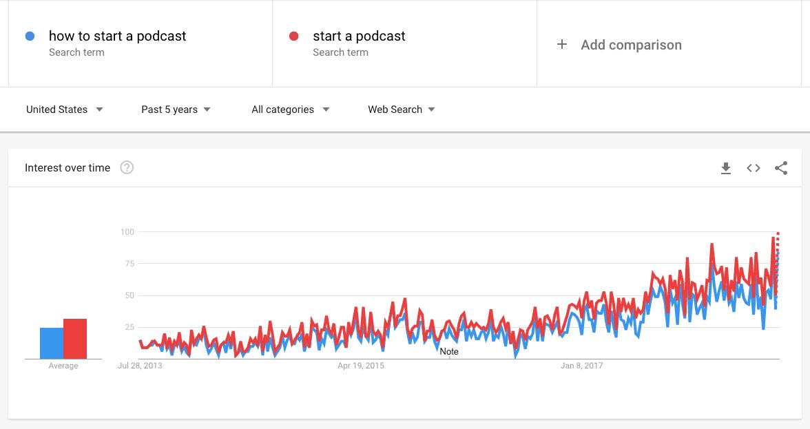 "Influencer Content Trends: ¿Qué es ""Me gusta"" en 2018"